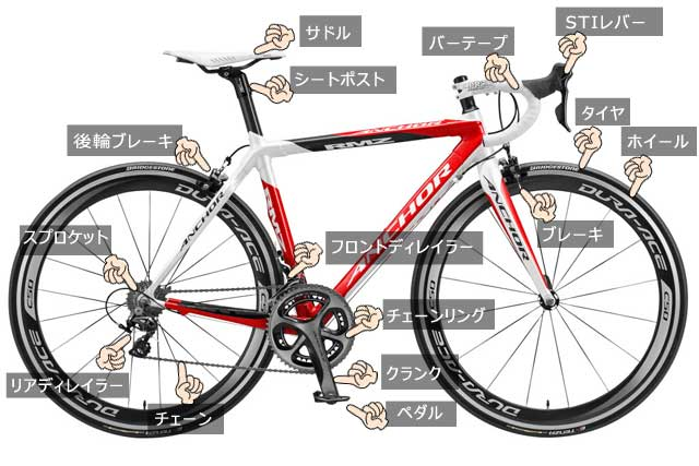 ロードバイク15パーツの名称と役割を徹底解説