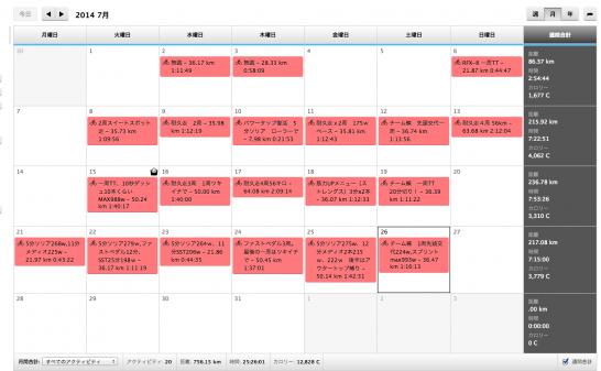 ガーミンコネクトのカレンダー