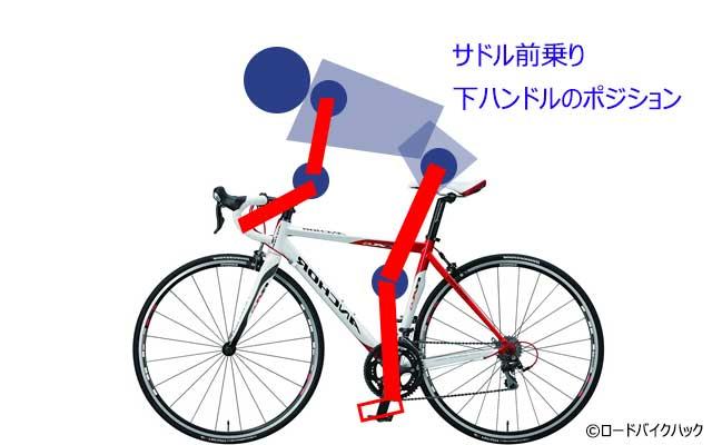 ロードバイク前乗りポジション